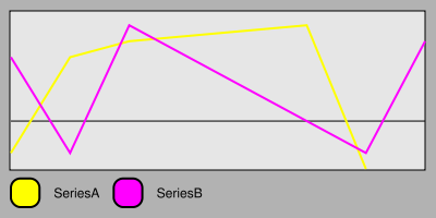 line-chart-sample.png