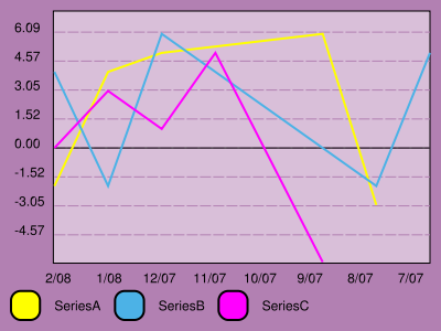 line-chart-with-axis-labels2.png